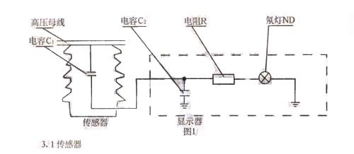 高压电气设备原理结构